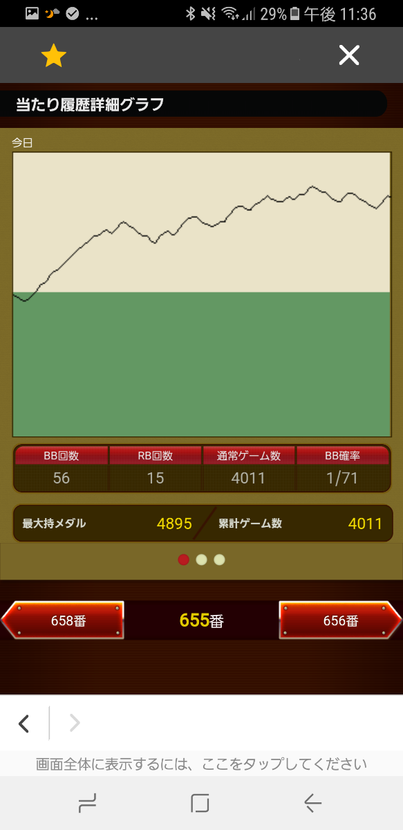 第165回ハズセレ(ニューアサヒ上飯田)最終報告