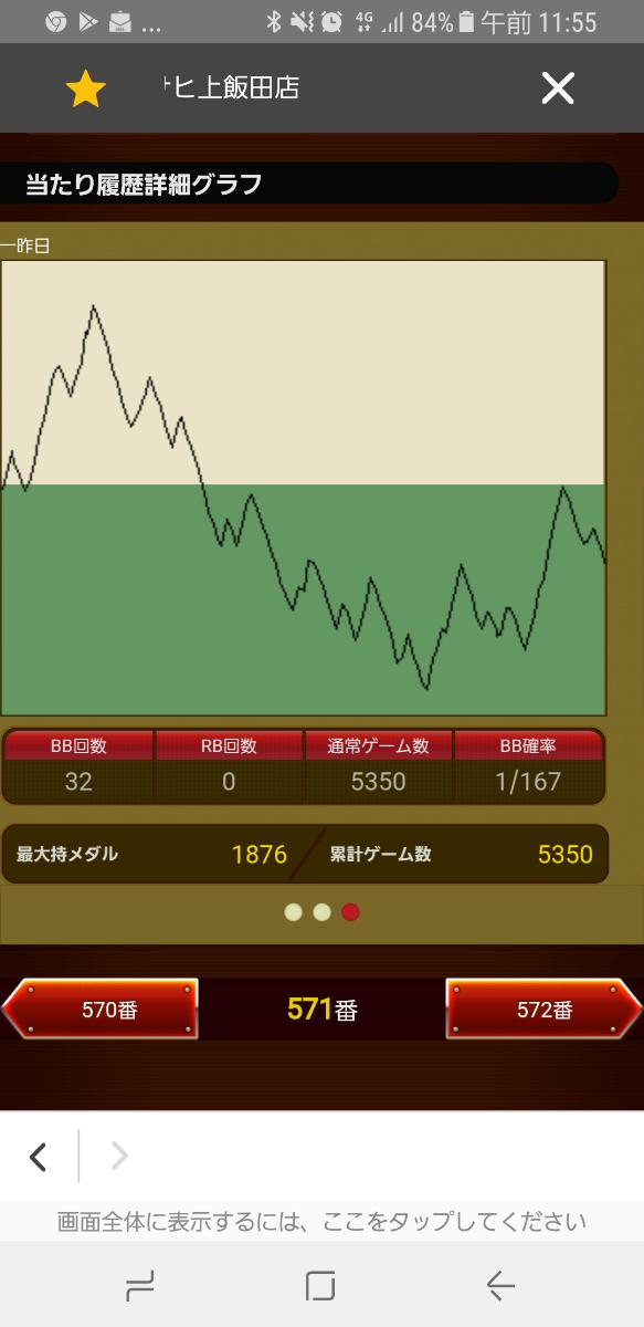 第199回ハズセレ(ニューアサヒ上飯田店)最終報告