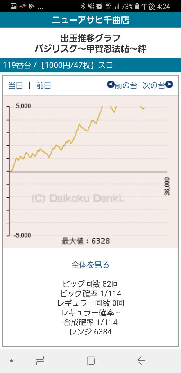 第203回ハズセレ(ニューアサヒ千曲店)最終報告