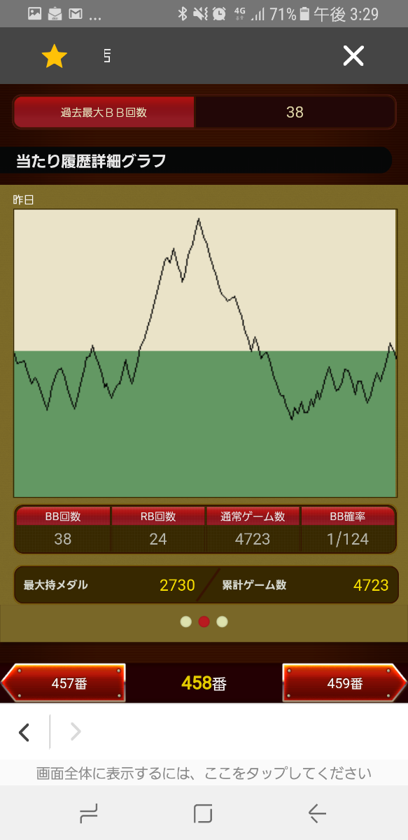 第226回ハズセレ(ニューアサヒ上飯田店)最終報告