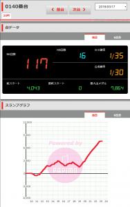 第224回ハズセレ ニューアサヒ茅野店