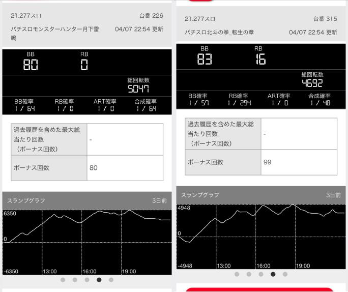 第719回ハズセ連れ打ち結果報告 ジャパンニューアルファJENEX