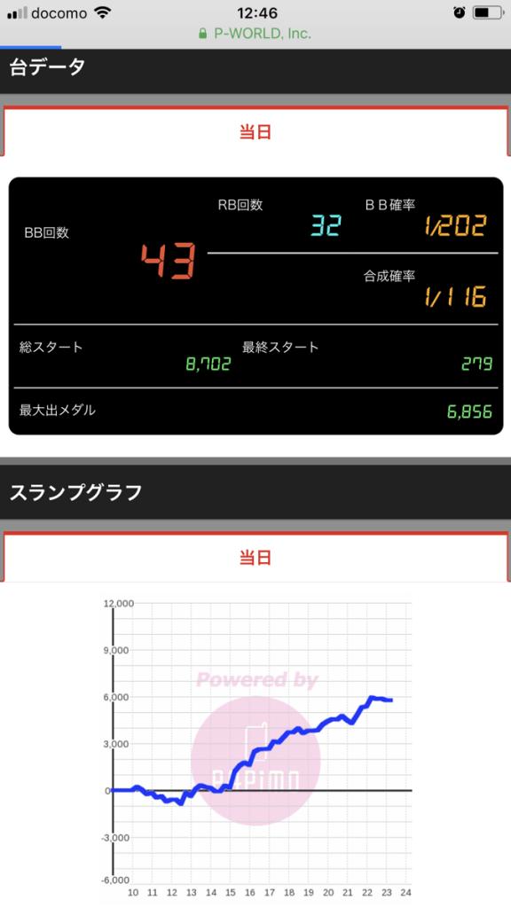 ニューアサヒ諏訪高島店