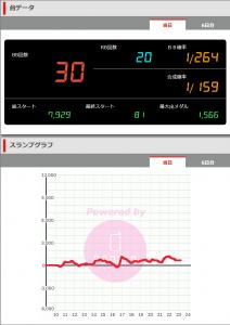 第328回ハズセレ(ニューアサヒ箕輪店)最終報告