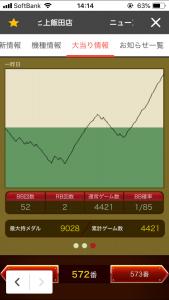 第344回ハズセレ(ニューアサヒ上飯田店)最終報告