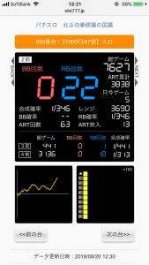 第340回ハズセレ(ニューアサヒ上田インター店)最終報告