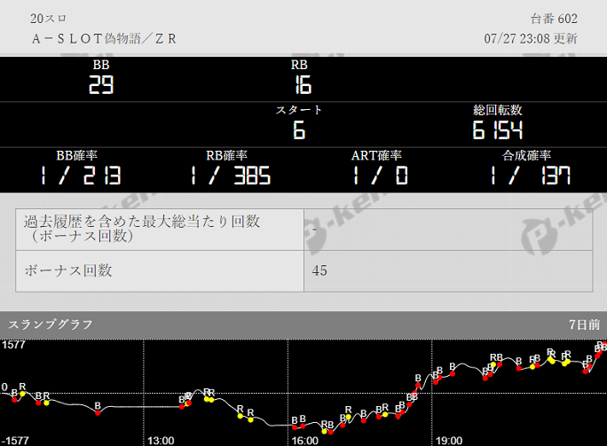 ジャパンニューアルファ池袋店
