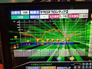 第377回ハズセレ(SUPER SLOT CAMELOT)最終報告