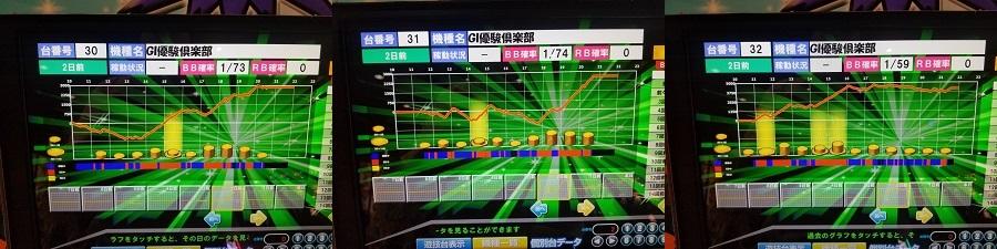 第377回ハズセレ()SUPER SLOT CAMELOT)最終報告