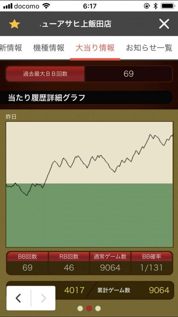 ニューアサヒ上飯田店