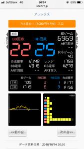 第392回ハズセレ(ニューアサヒ上田インター店)最終報告