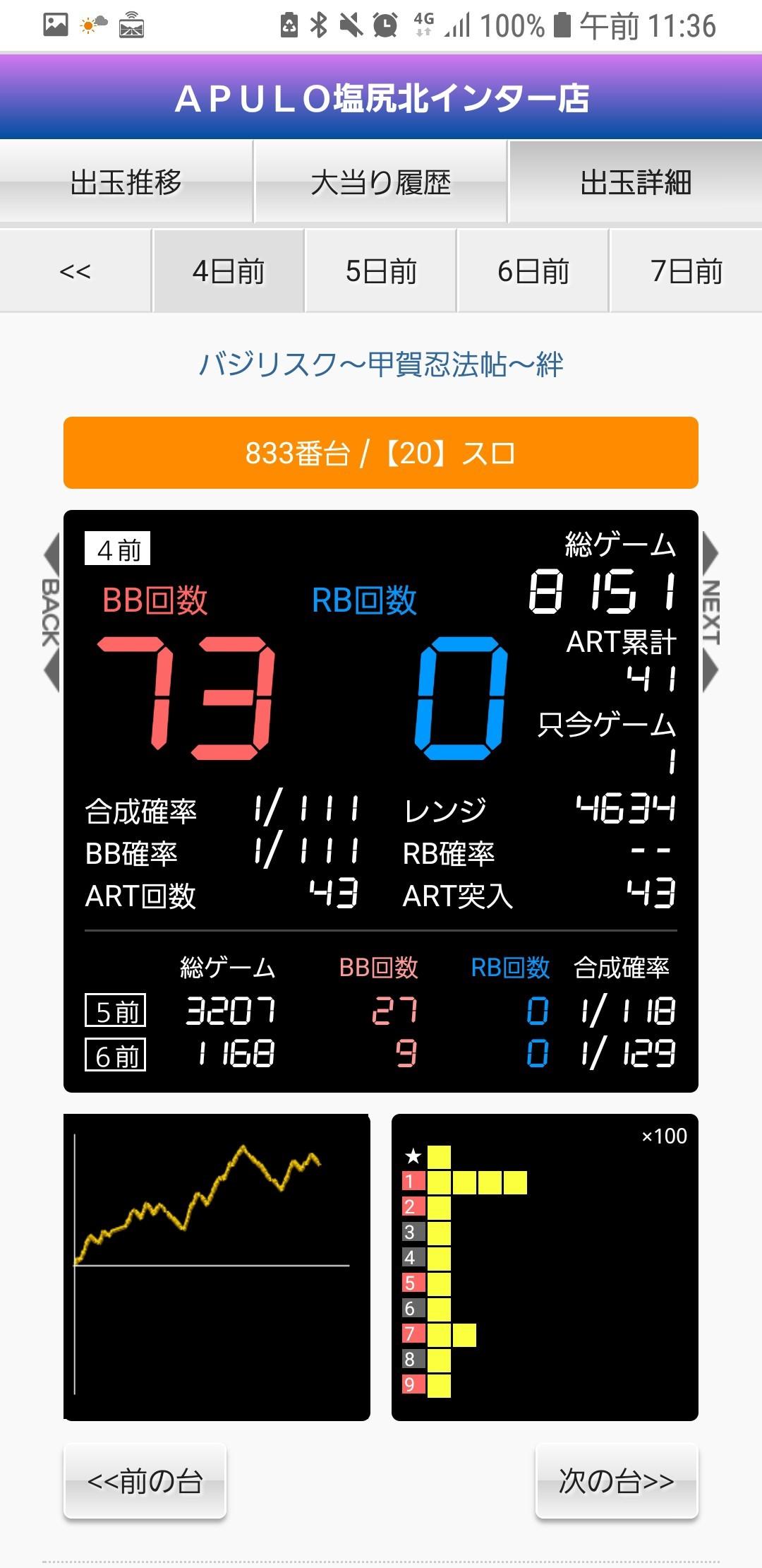 第406回ハズセレ(APULO塩尻北インター店)最終報告