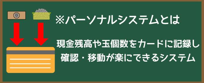 コーシン神田