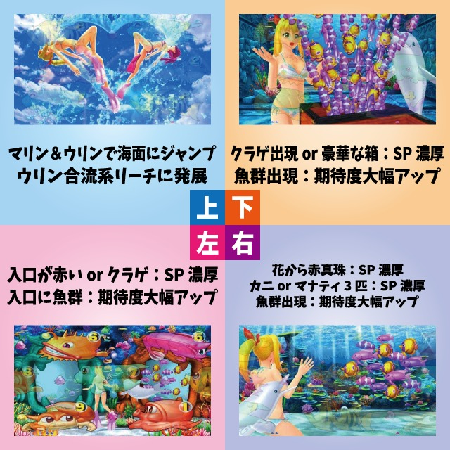 CRスーパー海物語 IN 沖縄4 桜バージョン 199ver.