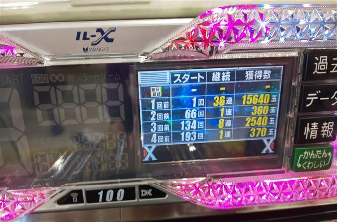 第748回ハズセレ(APULO1松本梓店)最終報告