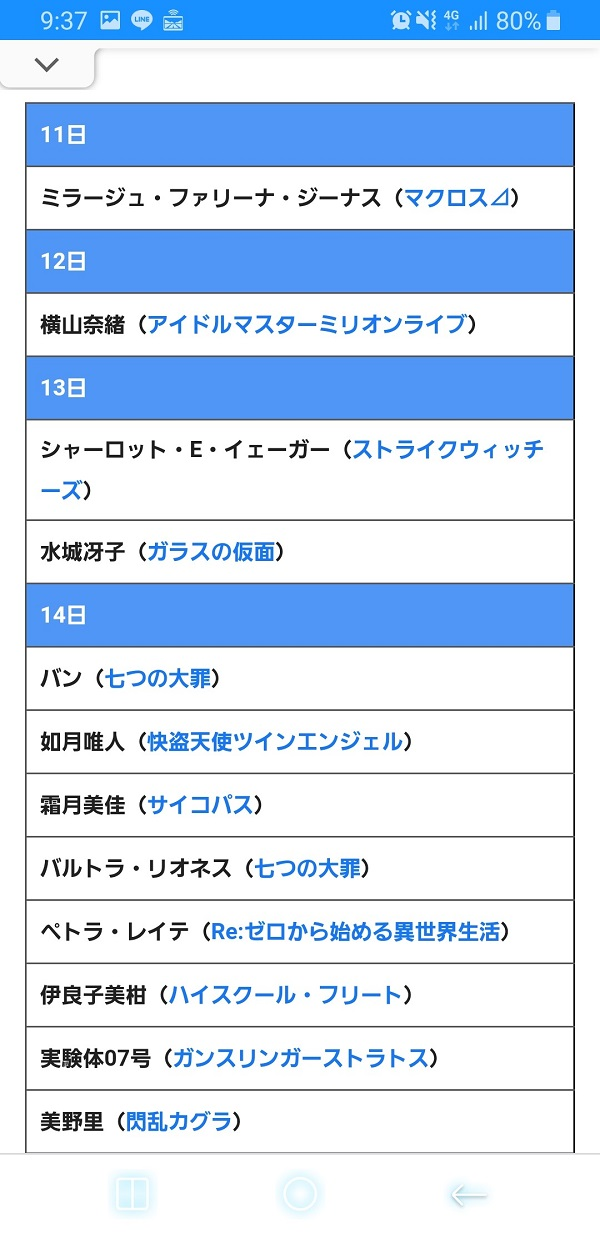 第921回ハズセレ(JINOS東長野店)最終報告