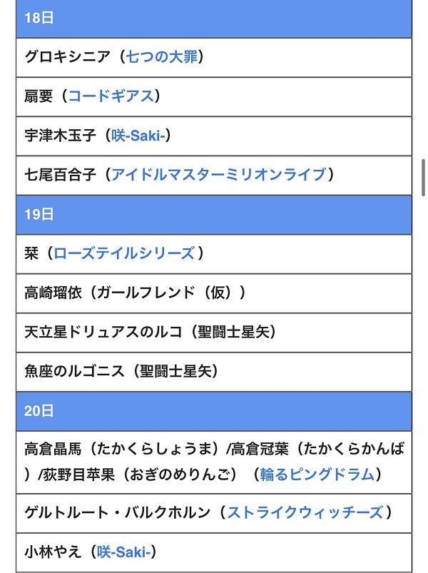 第939回ハズセレ(JINOS東長野店)最終報告